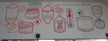 Taproom Brewing Process
